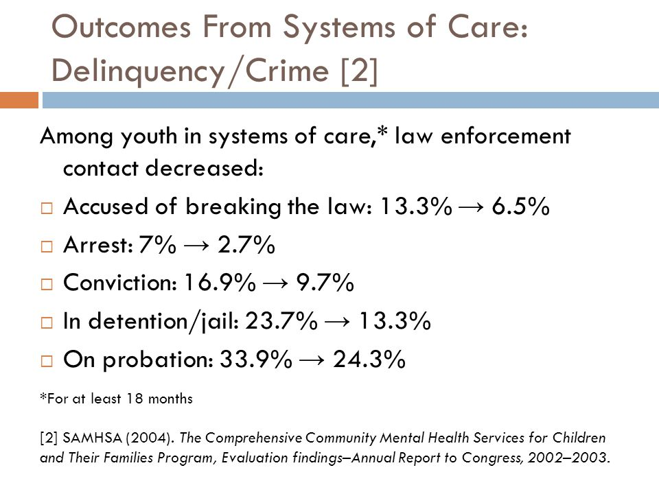 Outcomes From Systems of Care: Delinquency/Crime [2] Among youth in systems of care,* law enforcement contact decreased:  Accused of breaking the law: 13.3% → 6.5%  Arrest: 7% → 2.7%  Conviction: 16.9% → 9.7%  In detention/jail: 23.7% → 13.3%  On probation: 33.9% → 24.3% *For at least 18 months [2] SAMHSA (2004).