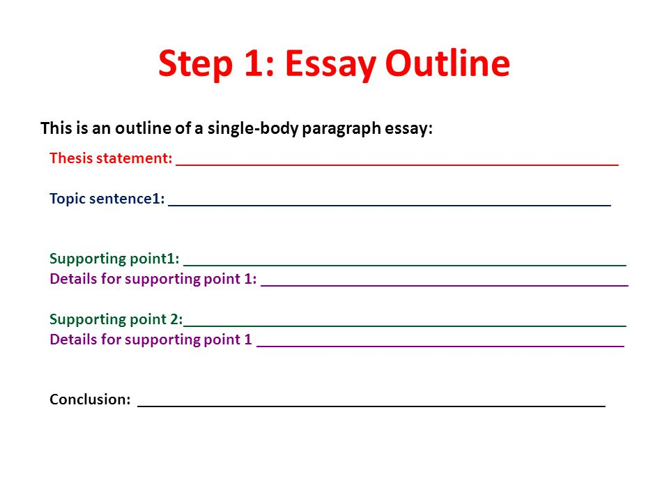 Essay step by step how to write an essay what is an essay an essay