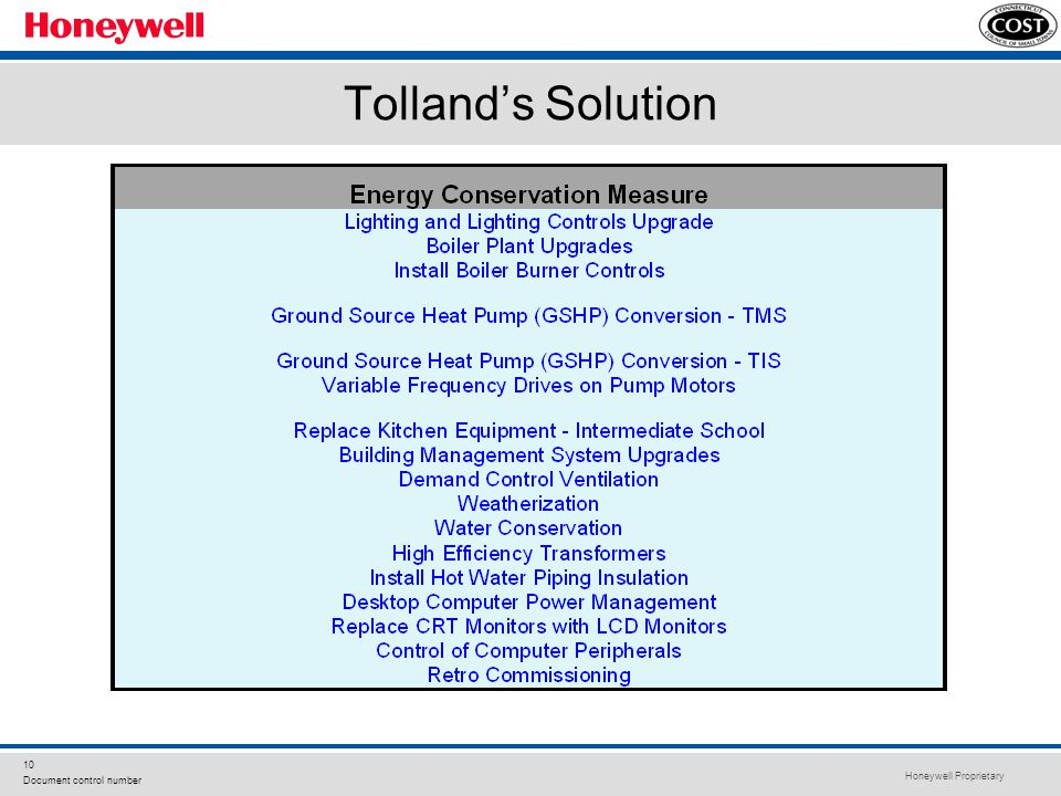 Honeywell Proprietary 10 Document control number Tolland's Solution