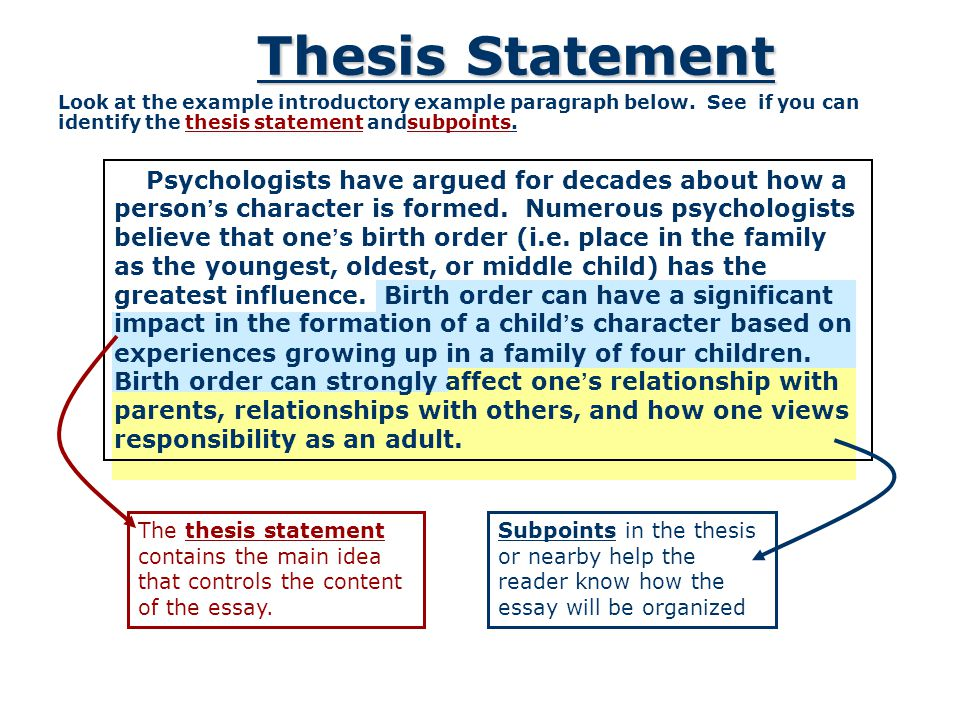 the thesis statement a road map for your essay essay introduction  5 definition