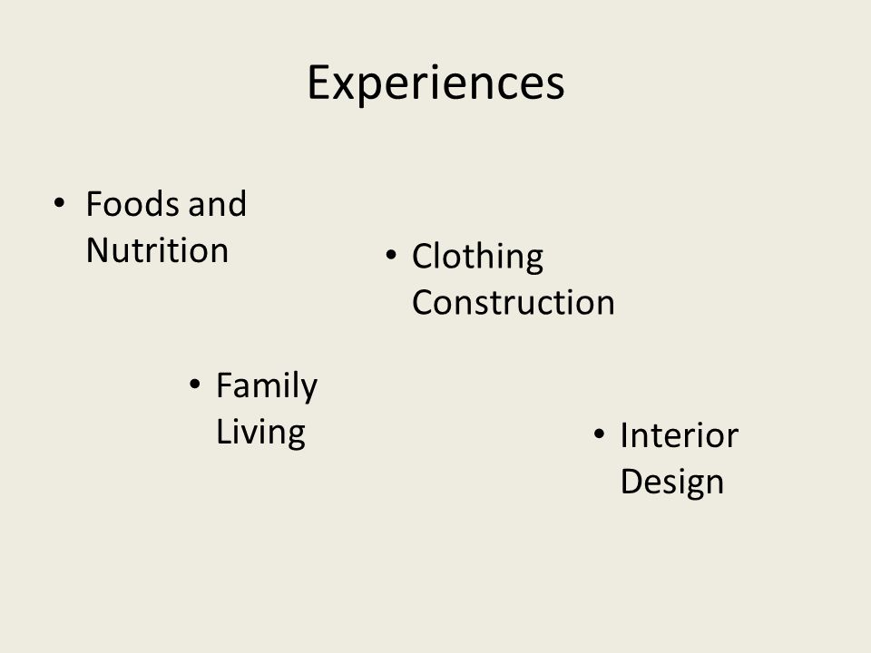 Experiences Foods and Nutrition Clothing Construction Family Living Interior Design