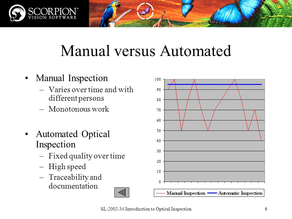 SL Introduction to Optical Inspection6 Manual versus Automated Manual Inspection –Varies over time and with different persons –Monotonous work Automated Optical Inspection –Fixed quality over time –High speed –Traceability and documentation