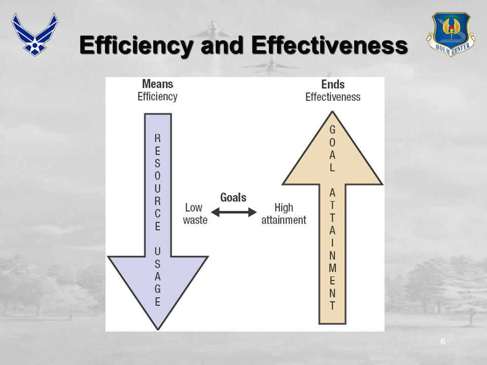 66 Efficiency and Effectiveness