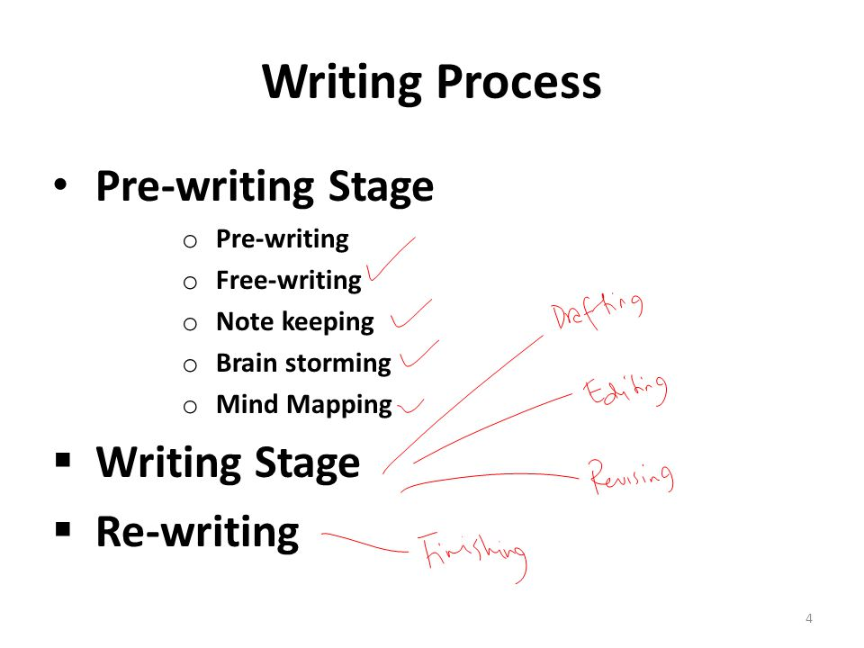 structure essay writing