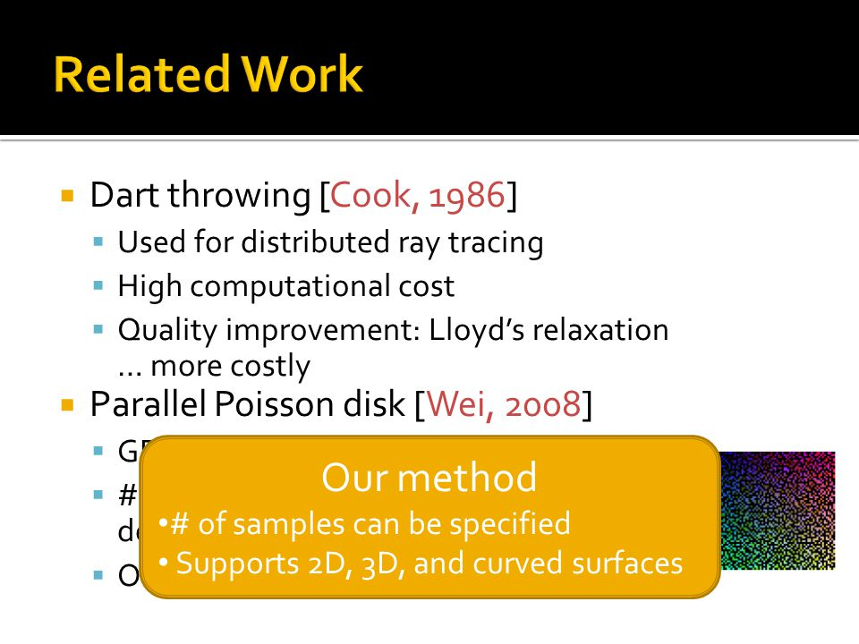  Dart throwing [Cook, 1986]  Used for distributed ray tracing  High computational cost  Quality improvement: Lloyd's relaxation … more costly  Parallel Poisson disk [Wei, 2008]  GPU-based acceleration  # of samples cannot be determined  Only supports 2D and 3D Our method # of samples can be specified Supports 2D, 3D, and curved surfaces