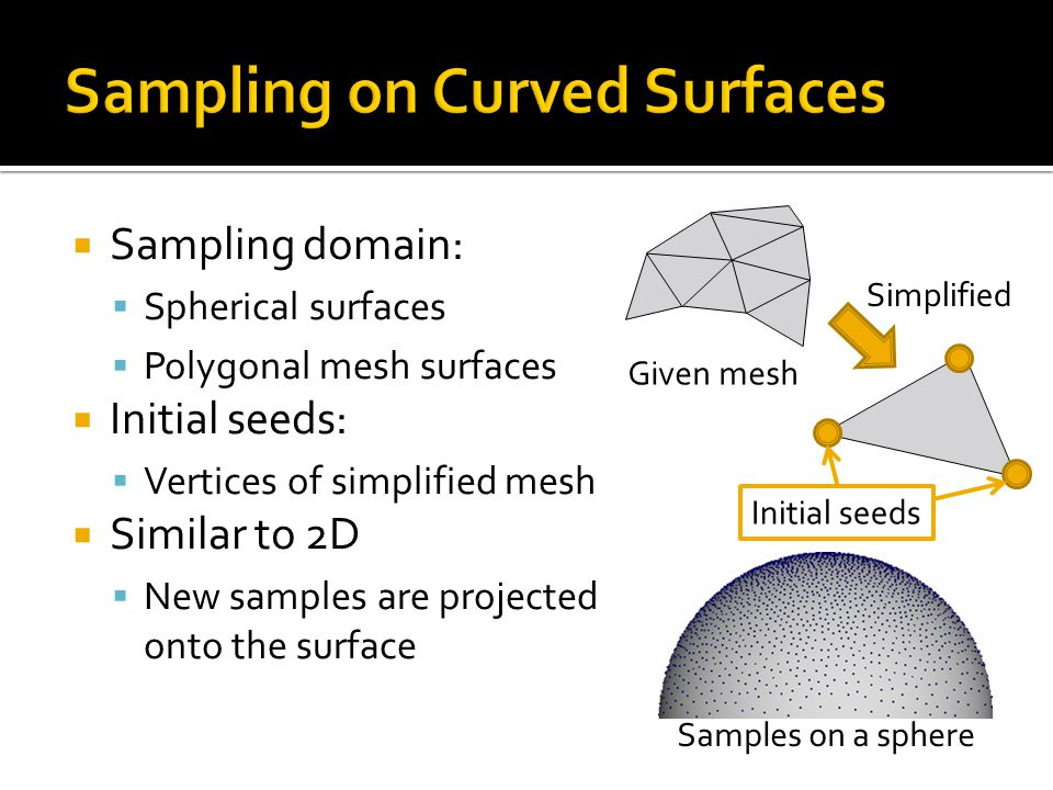  Sampling domain:  Spherical surfaces  Polygonal mesh surfaces  Initial seeds:  Vertices of simplified mesh  Similar to 2D  New samples are projected onto the surface Samples on a sphere Simplified Given mesh Initial seeds