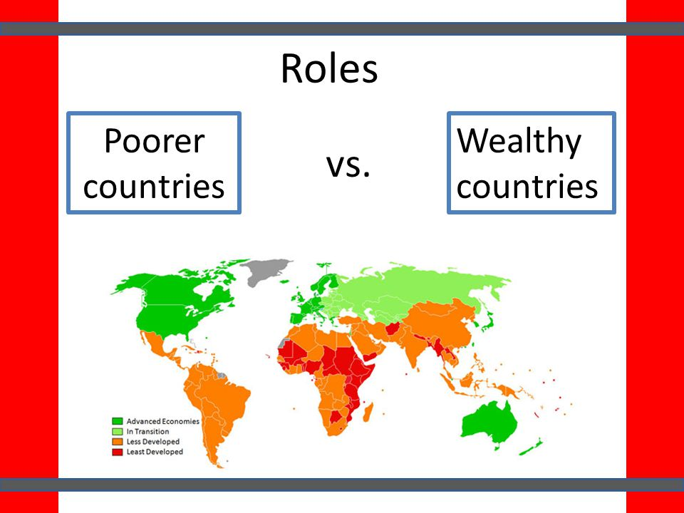 Poorer countries vs. Wealthy countries Roles