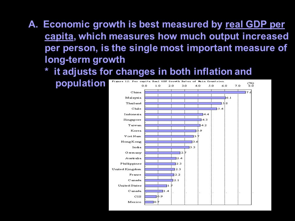 13.4 I. Economic Growth = a steady, long-term increase in real GDP