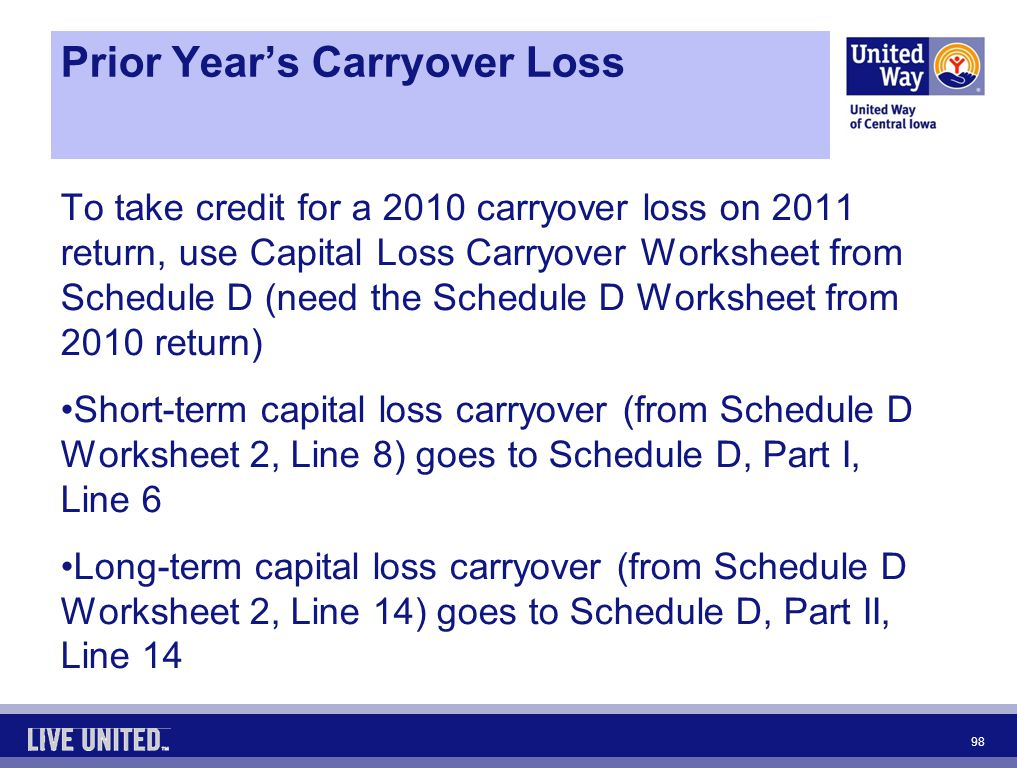 Federal Carryover Worksheet Free Worksheets Library – Carryover Worksheet