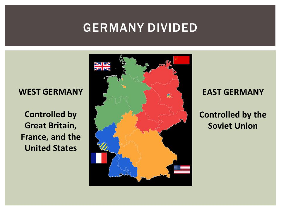 GERMANY DIVIDED WEST GERMANY Controlled by Great Britain, France, and the United States EAST GERMANY Controlled by the Soviet Union