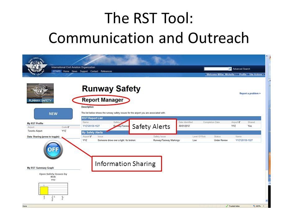 The RST Tool: Communication and Outreach Safety Alerts Information Sharing