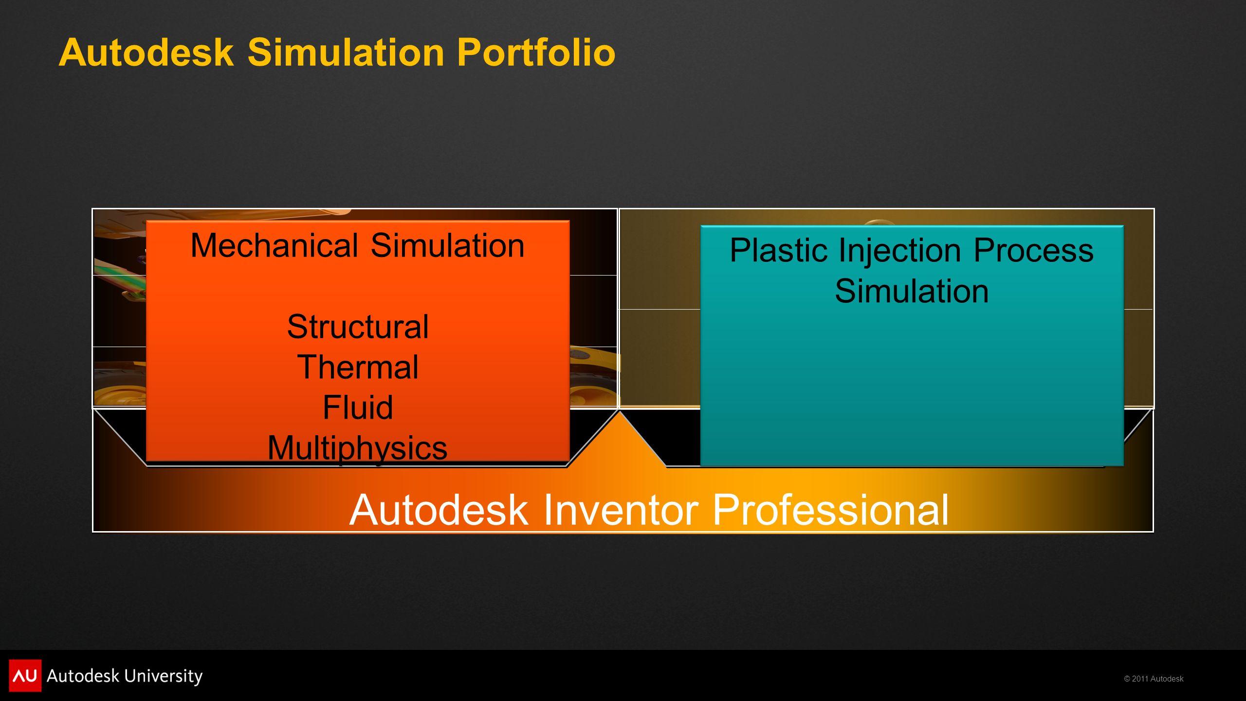 Problem Solving Simulation