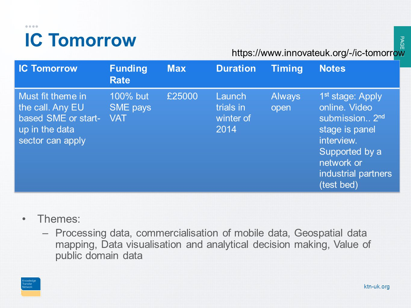 PAGE 21 ktn-uk.org IC Tomorrow Themes: –Processing data, commercialisation of mobile data, Geospatial data mapping, Data visualisation and analytical decision making, Value of public domain data