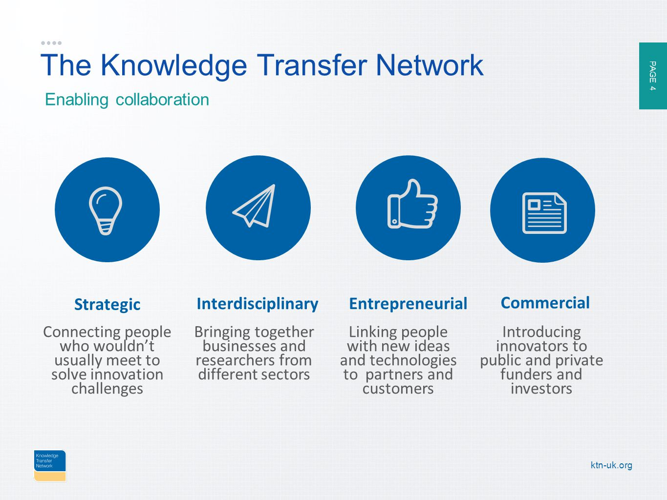 PAGE 4 ktn-uk.org The Knowledge Transfer Network Enabling collaboration Strategic InterdisciplinaryEntrepreneurial Commercial Connecting people who wouldn't usually meet to solve innovation challenges Bringing together businesses and researchers from different sectors Linking people with new ideas and technologies to partners and customers Introducing innovators to public and private funders and investors