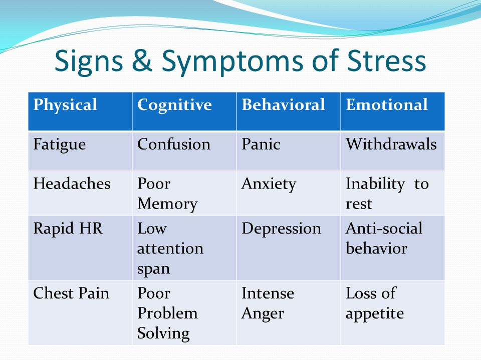 Kinds of Stressors Biological Environmental Cognitive Personal Behavior Life Situations
