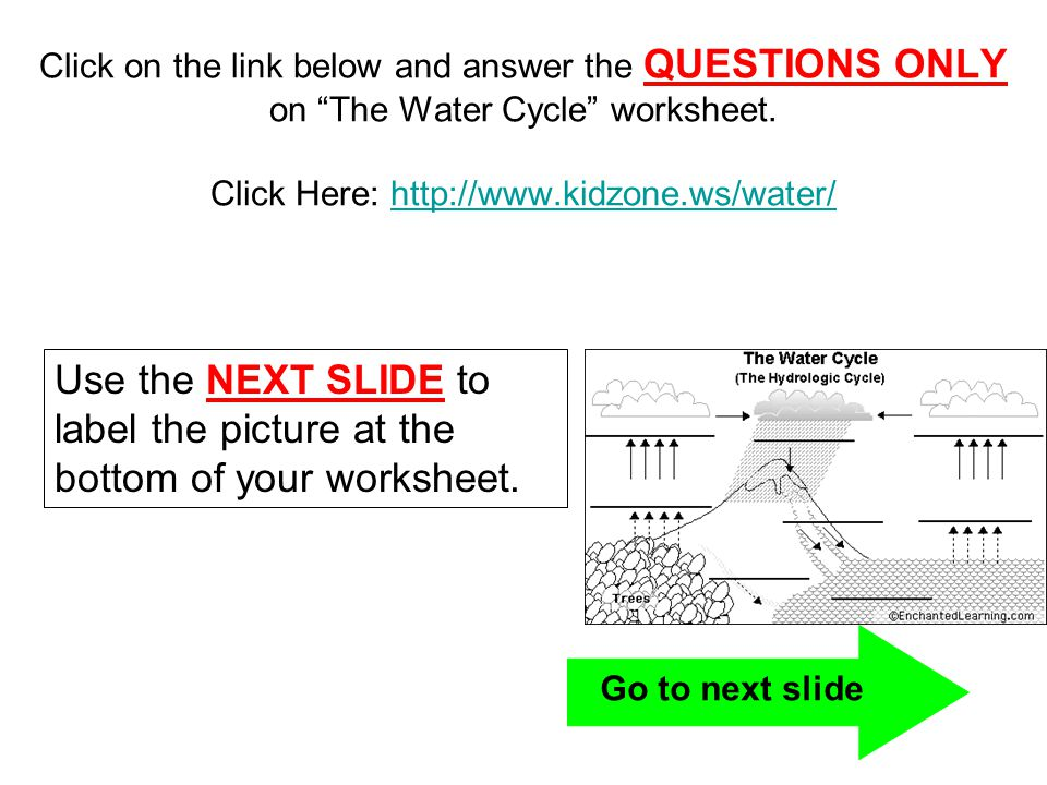 Student Objective Define the 4 steps of the water cycle in terms – The Water Cycle Worksheet Answers