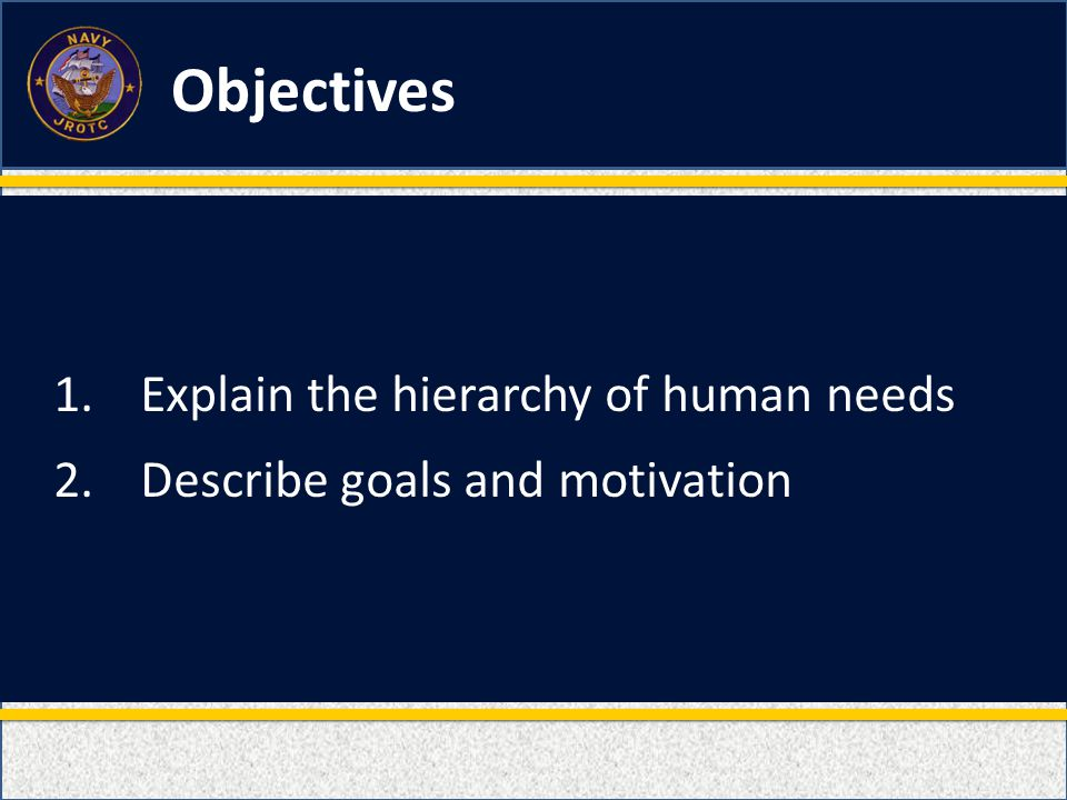 Objectives 1.Explain the hierarchy of human needs 2.Describe goals and motivation