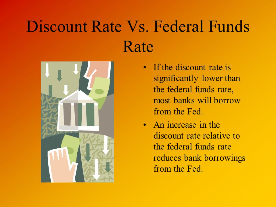 Discount Rate Vs.