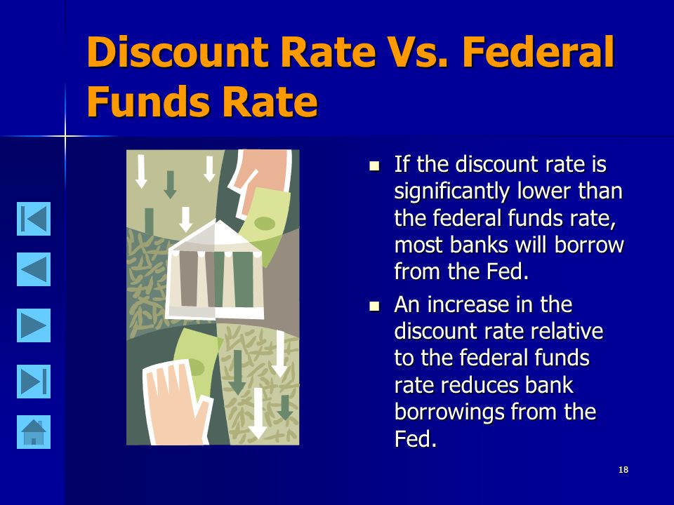 17 The Spread Between the Discount Rate and the Federal Funds Rate Banks may believe that the Fed is hesitant to extend loans to take advantage of profit-making opportunities.