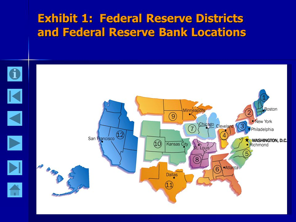 3 The Federal Reserve System: Definitions Open Market Operations: the buying and selling of government securities by the Fed.