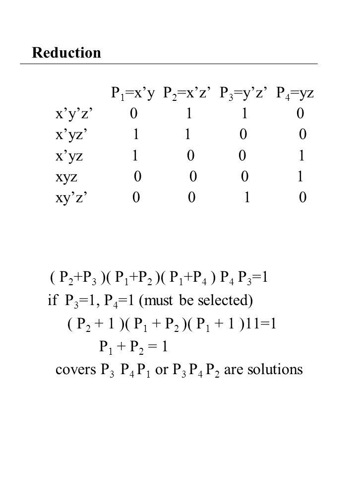 Reduction P 1 =x'y P 2 =x'z' P 3 =y'z' P 4 =yz x'y'z' 0 1 1 0 x'yz' 1 1 0 0 x'yz 1 0 0 1 xyz 0 0 0 1 xy'z' 0 0 1 0 ( P 2 +P 3 )( P 1 +P 2 )( P 1 +P 4 ) P 4 P 3 =1 if P 3 =1, P 4 =1 (must be selected) ( P 2 + 1 )( P 1 + P 2 )( P 1 + 1 )11=1 P 1 + P 2 = 1 covers P 3 P 4 P 1 or P 3 P 4 P 2 are solutions