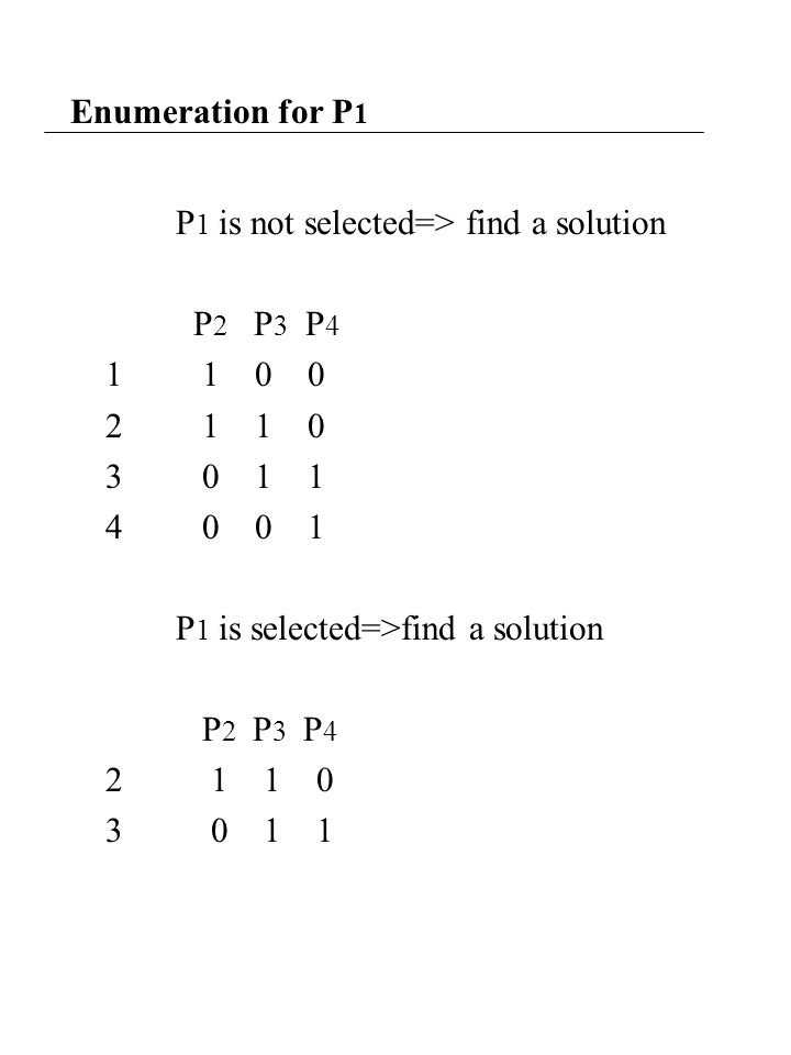 Enumeration for P 1 P 1 is not selected=> find a solution P 2 P 3 P 4 1 1 0 0 2 1 1 0 3 0 1 1 4 0 0 1 P 1 is selected=>find a solution P 2 P 3 P 4 2 1 1 0 3 0 1 1
