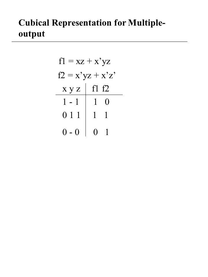 Cubical Representation for Multiple- output f1 = xz + x'yz f2 = x'yz + x'z' x y z f1 f2 1 - 1 1 0 0 1 1 1 1 0 - 0 0 1