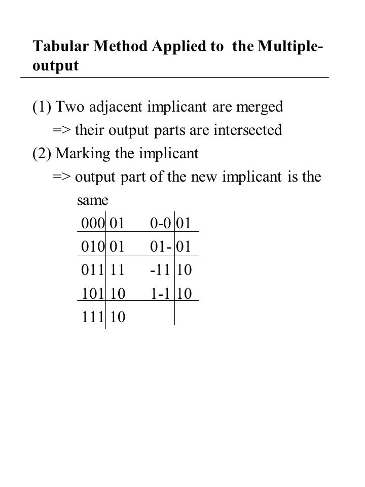 Tabular Method Applied to the Multiple- output (1) Two adjacent implicant are merged => their output parts are intersected (2) Marking the implicant => output part of the new implicant is the same 000 01 0-0 01 010 01 01- 01 011 11 -11 10 101 10 1-1 10 111 10