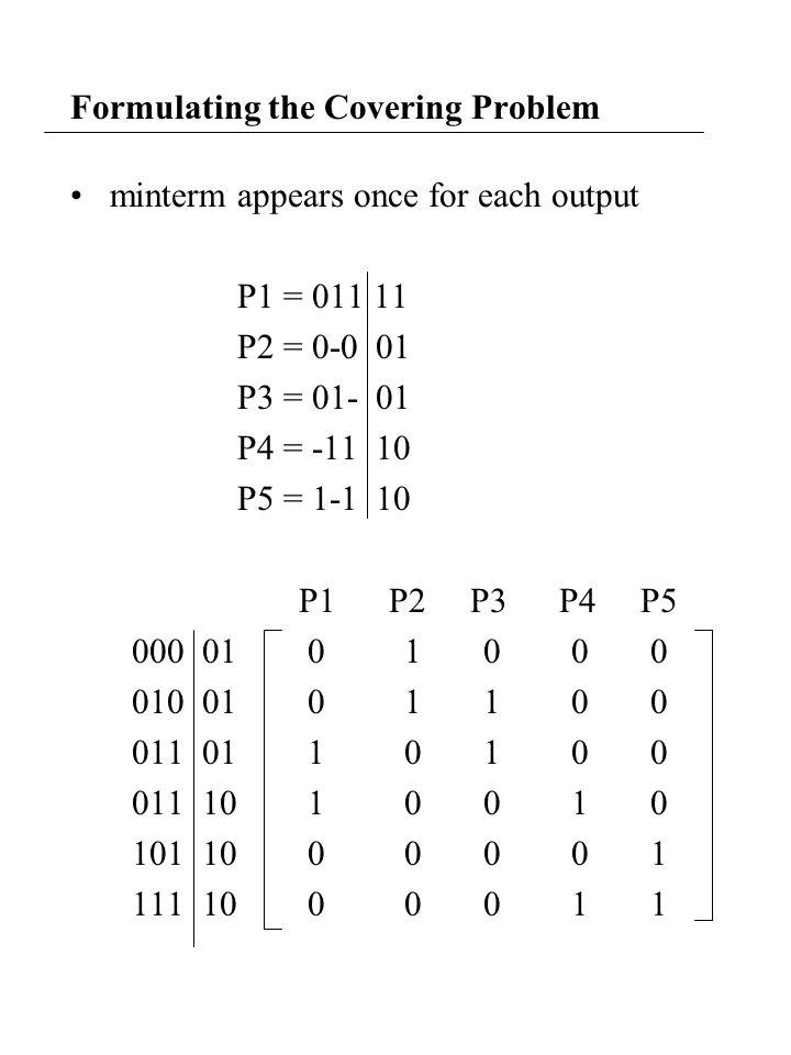 Formulating the Covering Problem minterm appears once for each output P1 = 011 11 P2 = 0-0 01 P3 = 01- 01 P4 = -11 10 P5 = 1-1 10 P1 P2 P3 P4 P5 000 01 0 1 0 0 0 010 01 0 1 1 0 0 011 01 1 0 1 0 0 011 10 1 0 0 1 0 101 10 0 0 0 0 1 111 10 0 0 0 1 1