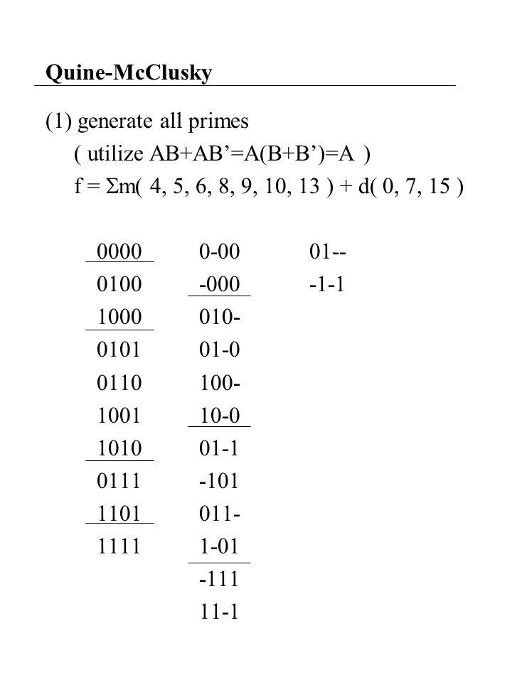 Quine-McClusky (1) generate all primes ( utilize AB+AB'=A(B+B')=A ) f =  m( 4, 5, 6, 8, 9, 10, 13 ) + d( 0, 7, 15 ) 0000 0-00 01-- 0100 -000 -1-1 1000 010- 0101 01-0 0110 100- 1001 10-0 1010 01-1 0111 -101 1101 011- 1111 1-01 -111 11-1