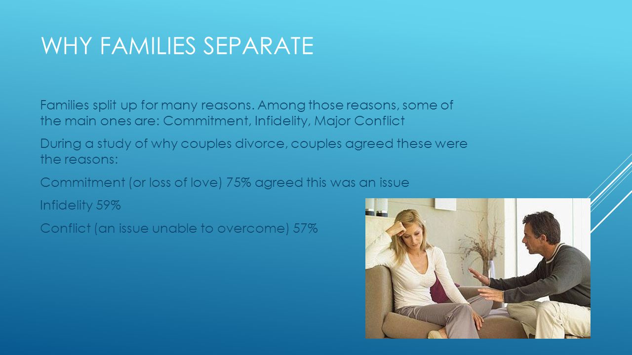 WHY FAMILIES SEPARATE Families split up for many reasons.