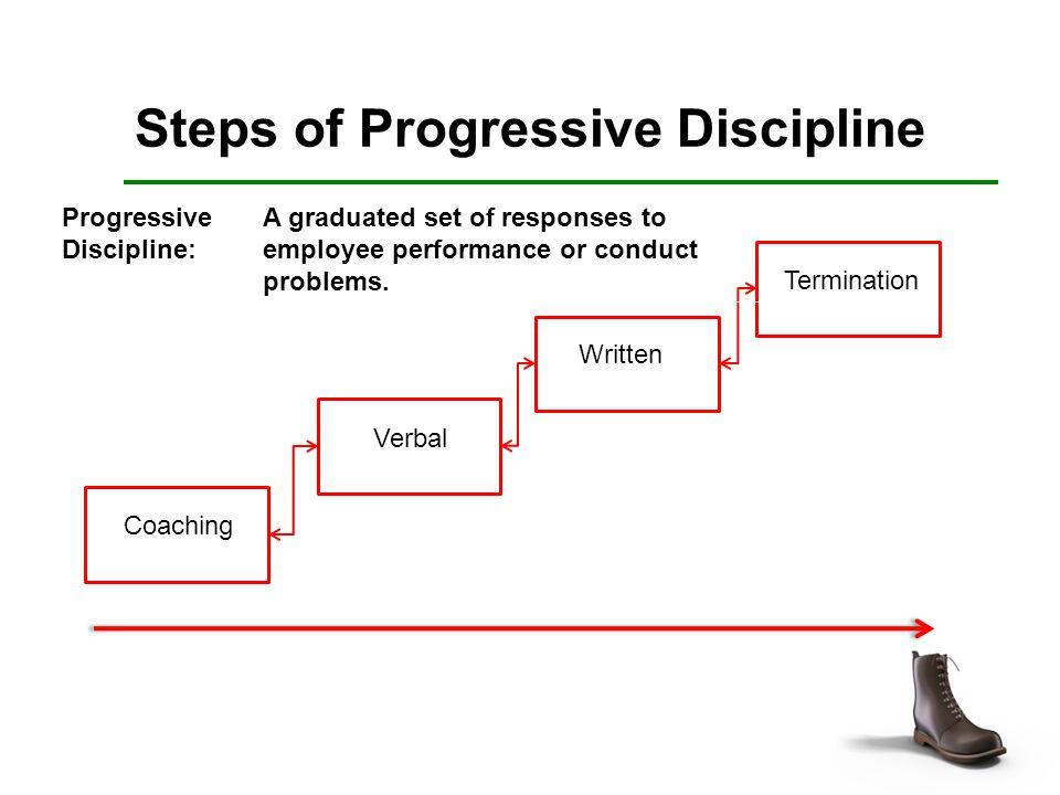 Restorative and Progressive Discipline - SHSHS