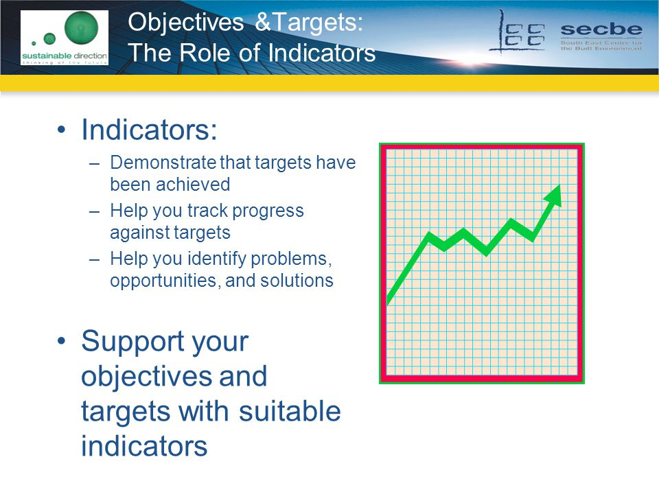 Objectives &Targets: The Role of Indicators Indicators: –Demonstrate that targets have been achieved –Help you track progress against targets –Help you identify problems, opportunities, and solutions Support your objectives and targets with suitable indicators