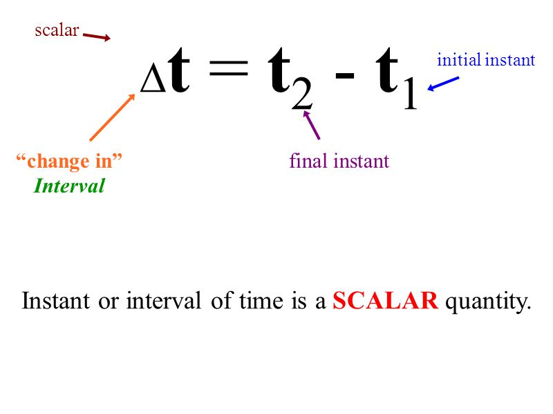 ∆ t = t 2 - t 1 Instant or interval of time is a SCALAR quantity.