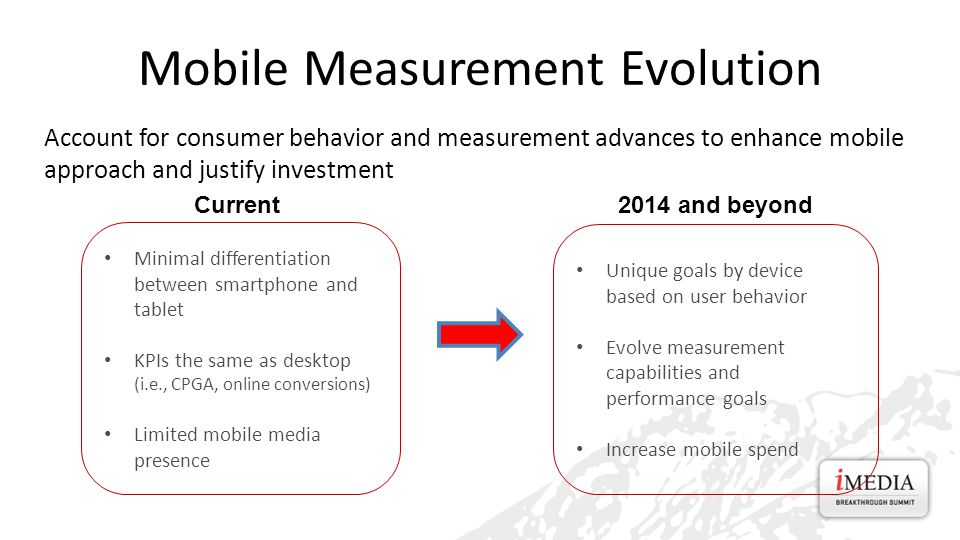 Mobile Measurement Evolution Minimal differentiation between smartphone and tablet KPIs the same as desktop (i.e., CPGA, online conversions) Limited mobile media presence Current2014 and beyond Unique goals by device based on user behavior Evolve measurement capabilities and performance goals Increase mobile spend Account for consumer behavior and measurement advances to enhance mobile approach and justify investment