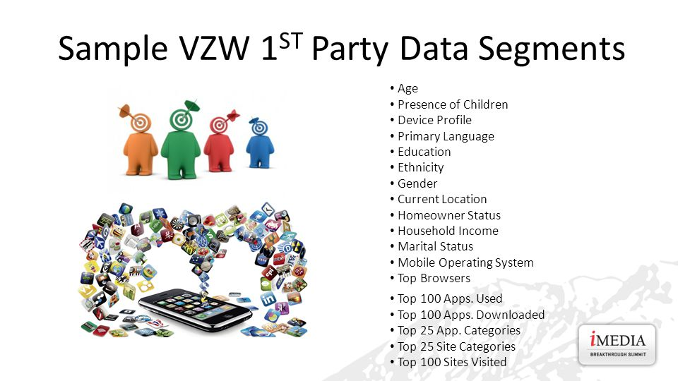 Sample VZW 1 ST Party Data Segments Age Presence of Children Device Profile Primary Language Education Ethnicity Gender Current Location Homeowner Status Household Income Marital Status Mobile Operating System Top Browsers Top 100 Apps.