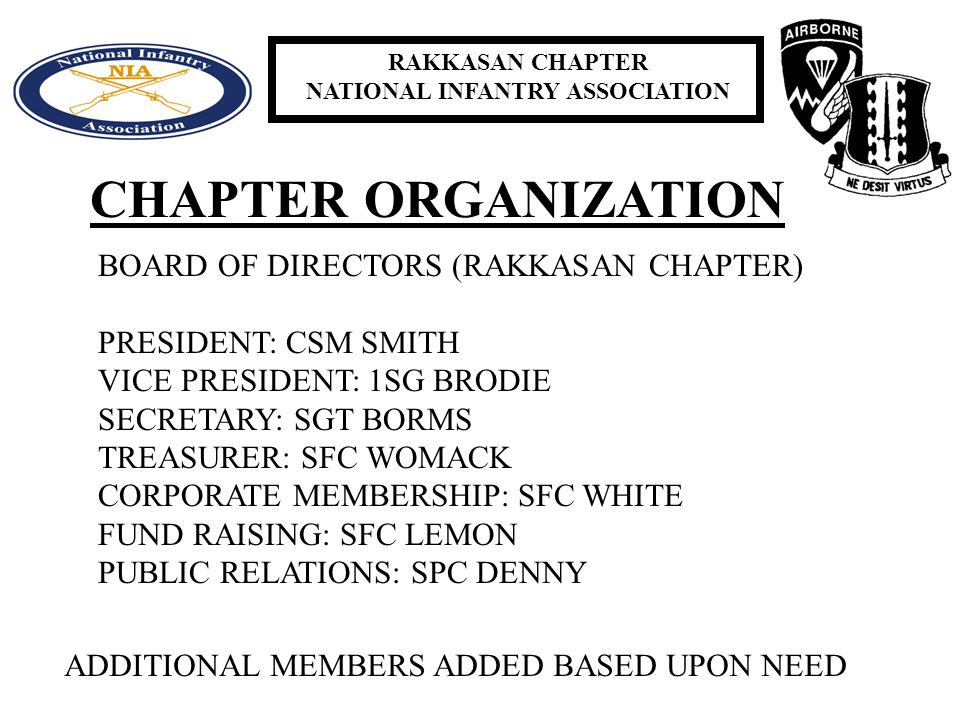 RAKKASAN CHAPTER NATIONAL INFANTRY ASSOCIATION CHAPTER ORGANIZATION BOARD OF DIRECTORS (RAKKASAN CHAPTER) PRESIDENT: CSM SMITH VICE PRESIDENT: 1SG BRODIE SECRETARY: SGT BORMS TREASURER: SFC WOMACK CORPORATE MEMBERSHIP: SFC WHITE FUND RAISING: SFC LEMON PUBLIC RELATIONS: SPC DENNY ADDITIONAL MEMBERS ADDED BASED UPON NEED