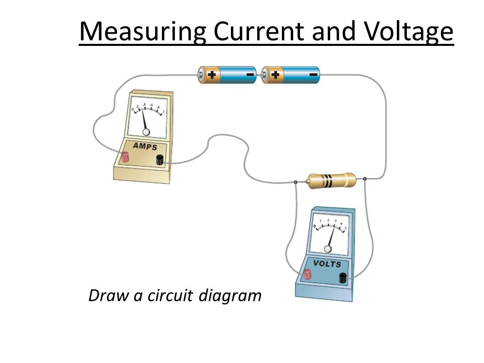 Measuring Current and Voltage Draw a circuit diagram