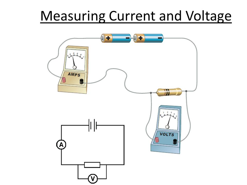 Measuring Current and Voltage