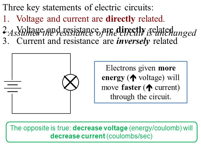 Three key statements of electric circuits: 1.Voltage and current are directly related.