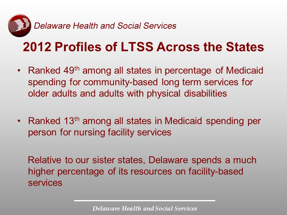 Delaware Health and Social Services 2012 Profiles of LTSS Across the States Ranked 49 th among all states in percentage of Medicaid spending for community-based long term services for older adults and adults with physical disabilities Ranked 13 th among all states in Medicaid spending per person for nursing facility services Relative to our sister states, Delaware spends a much higher percentage of its resources on facility-based services