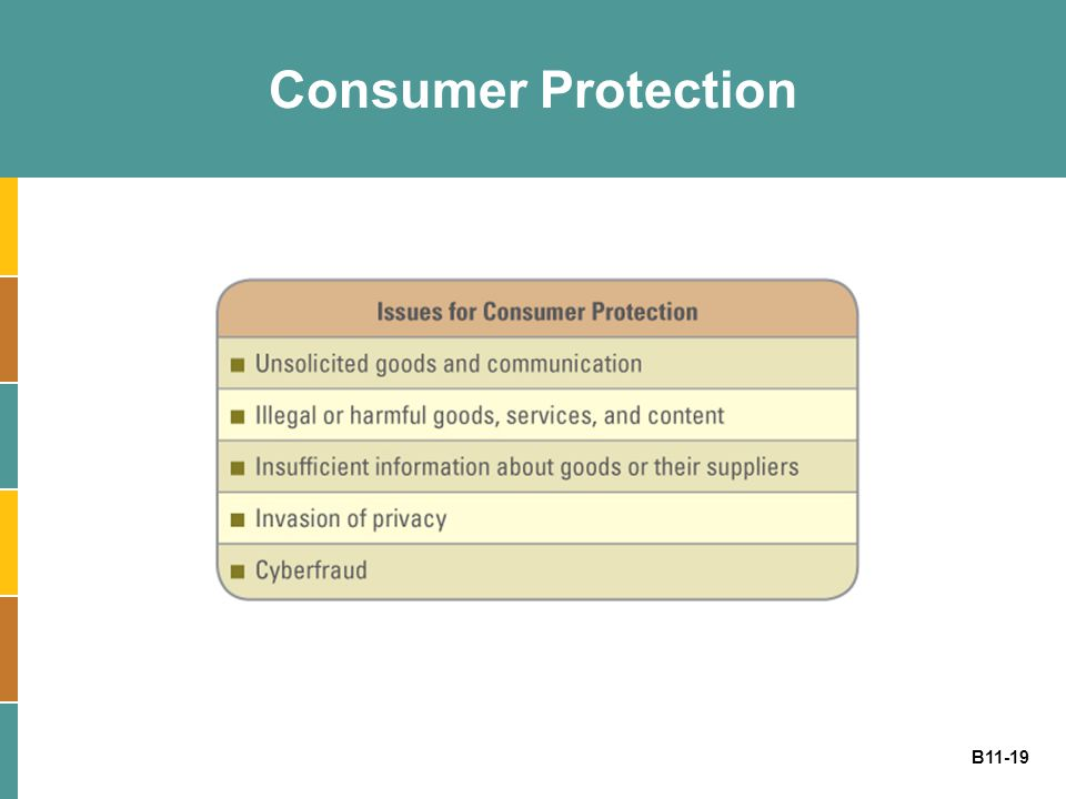 B11-19 Consumer Protection