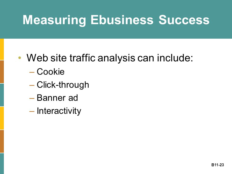 B11-23 Measuring Ebusiness Success Web site traffic analysis can include: –Cookie –Click-through –Banner ad –Interactivity