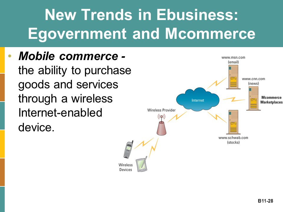B11-28 New Trends in Ebusiness: Egovernment and Mcommerce Mobile commerce - the ability to purchase goods and services through a wireless Internet-ena