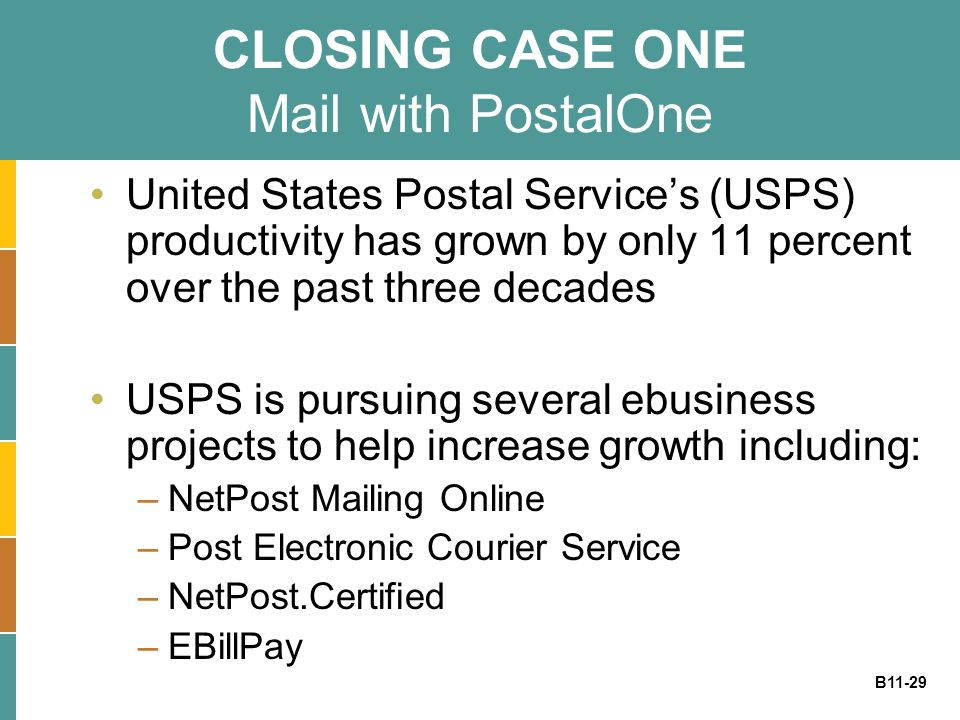 B11-29 CLOSING CASE ONE Mail with PostalOne United States Postal Service's (USPS) productivity has grown by only 11 percent over the past three decade