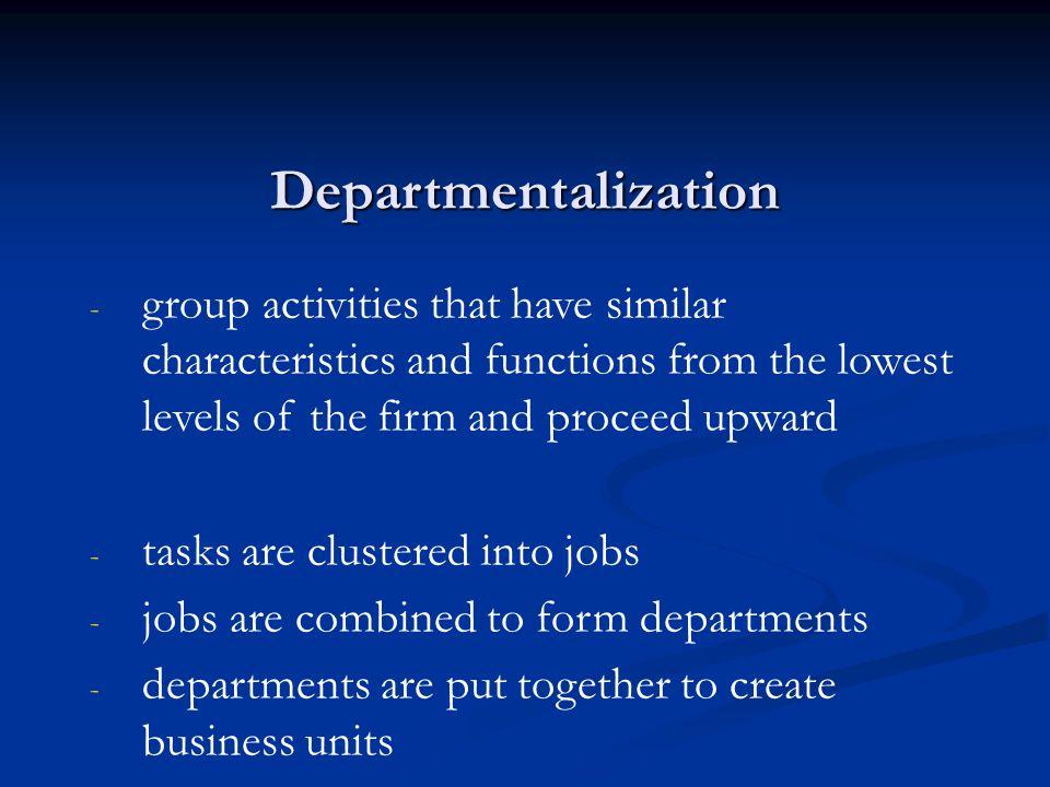 Organization of Multinational Operations. Basic Principles of ...