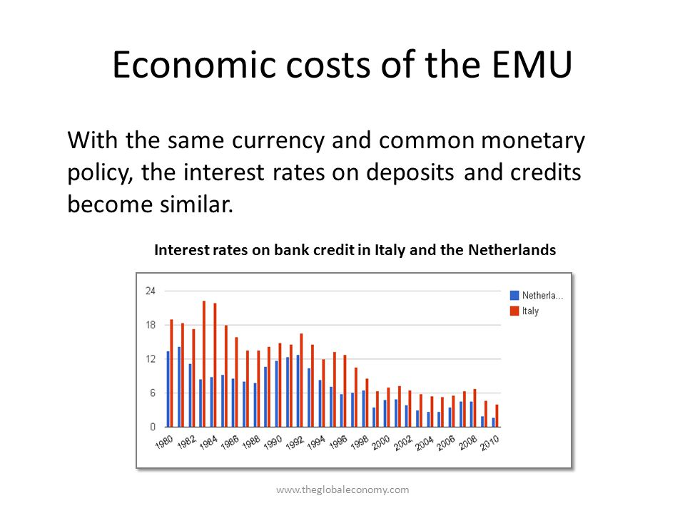 Economic costs of the EMU With the same currency and common monetary policy, the interest rates on deposits and credits become similar.