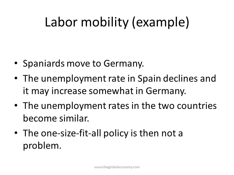 Labor mobility (example) Spaniards move to Germany.