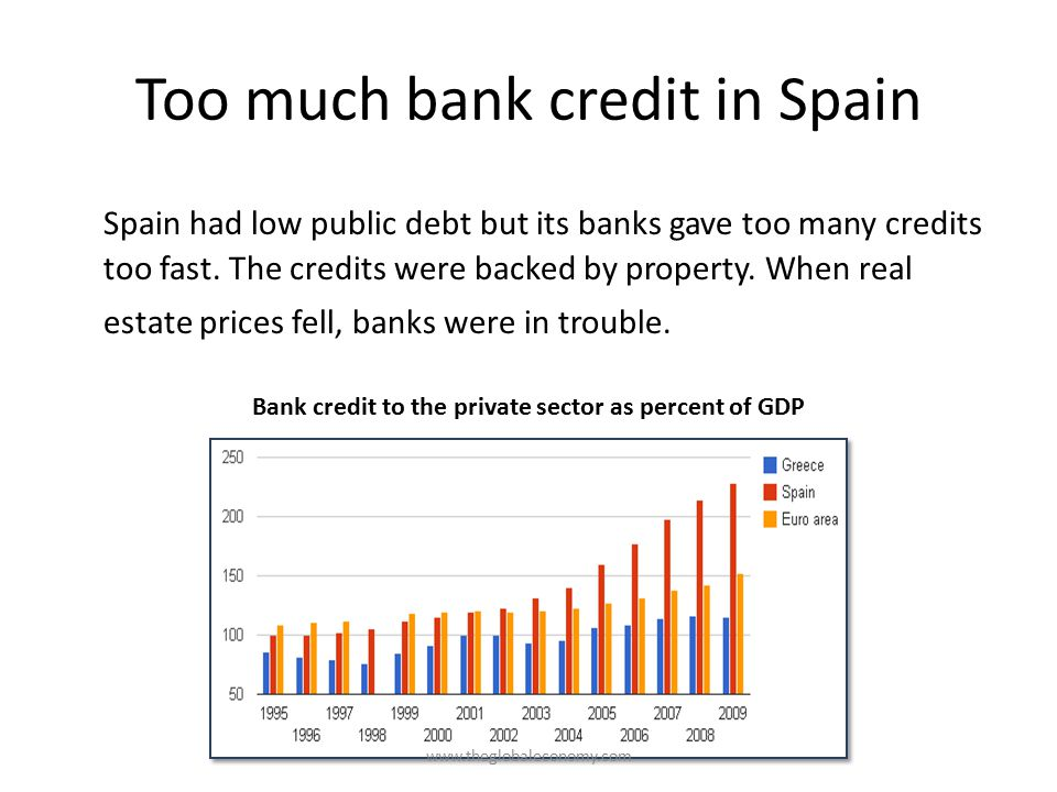 Too much bank credit in Spain Spain had low public debt but its banks gave too many credits too fast.