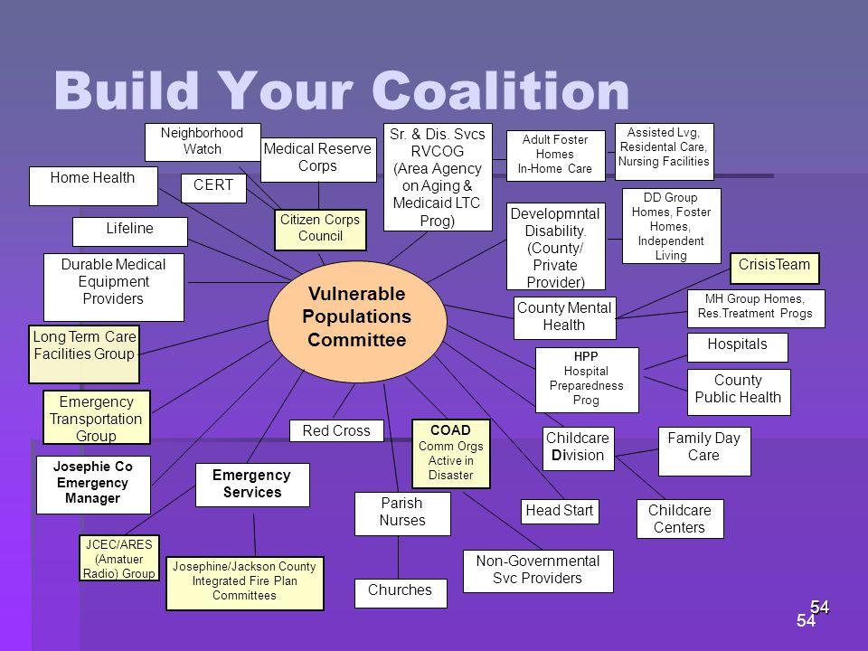 54 Build Your Coalition 54 Childcare Division County Public Health Non-Governmental Svc Providers Family Day Care Childcare Centers Sr.